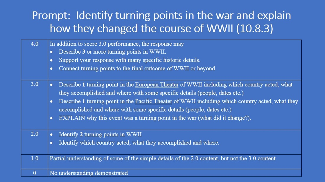 Unit 8 ramos world history class wwii european pacific theaters map activity pdf causes of wwii dbq pdf sheg appeasement dbq docs sheg appeasement dbq guiding questions gumiabroncs Images